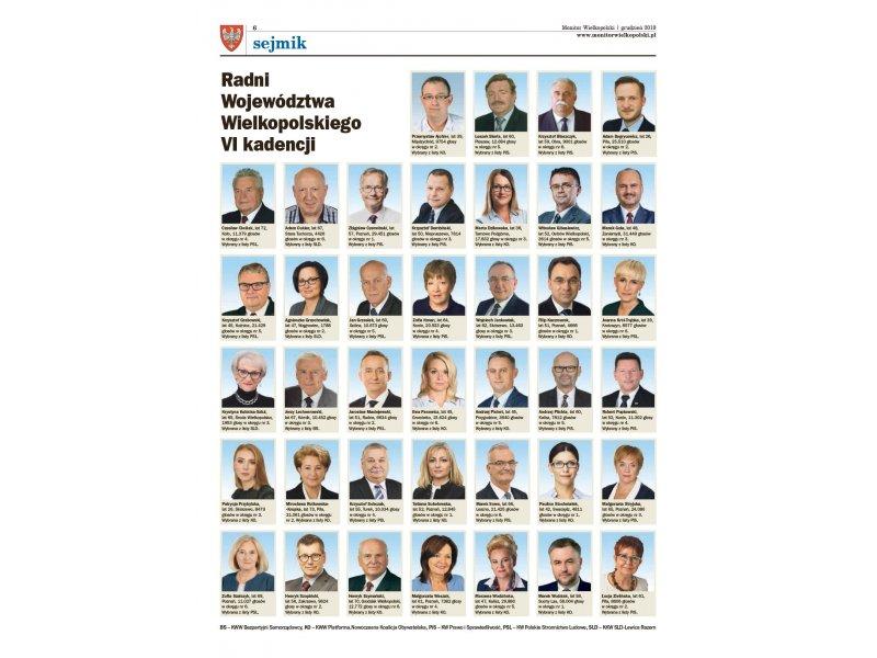 Radni w sejmiku województwa